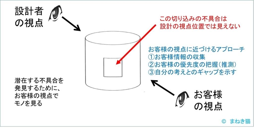 f:id:my-manekineko:20181207121645j:plain
