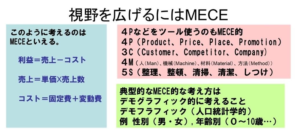 f:id:my-manekineko:20181207122627j:plain