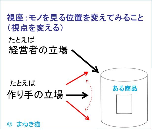 f:id:my-manekineko:20181207123855j:plain