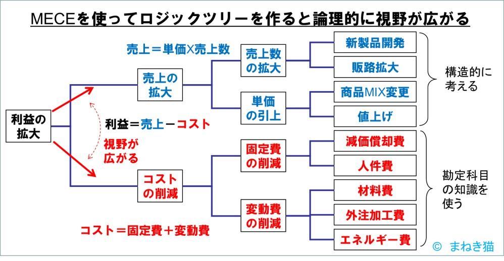 f:id:my-manekineko:20181208064741j:plain