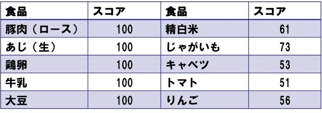 f:id:my-manekineko:20190109155824j:plain