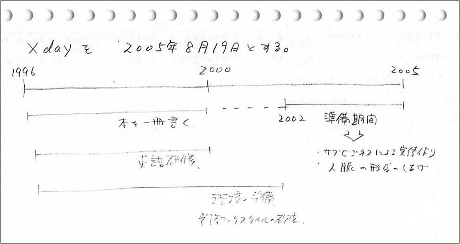 f:id:my-manekineko:20190131152304j:plain