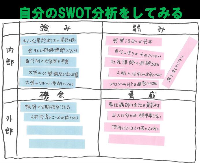 f:id:my-manekineko:20190208094331p:plain