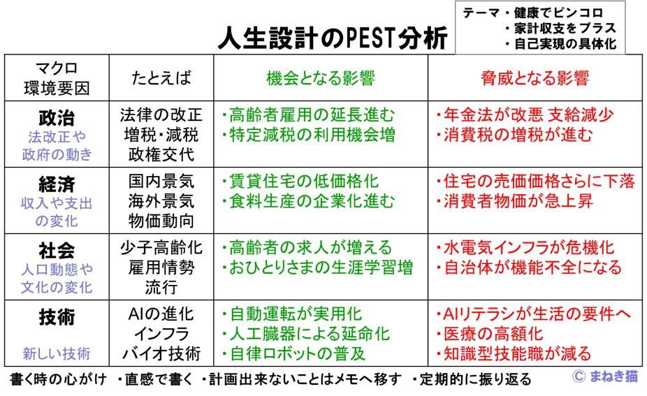 f:id:my-manekineko:20190316224625j:plain