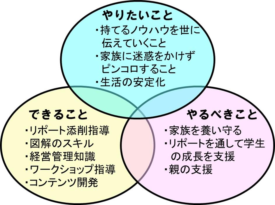 f:id:my-manekineko:20190319190302j:plain