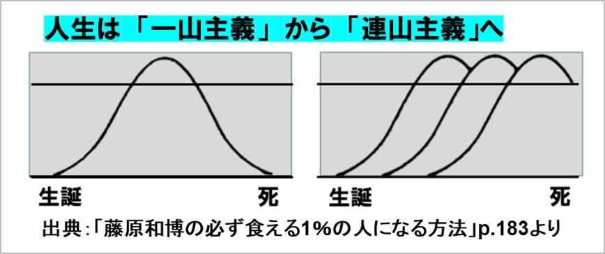 f:id:my-manekineko:20190319192407j:plain