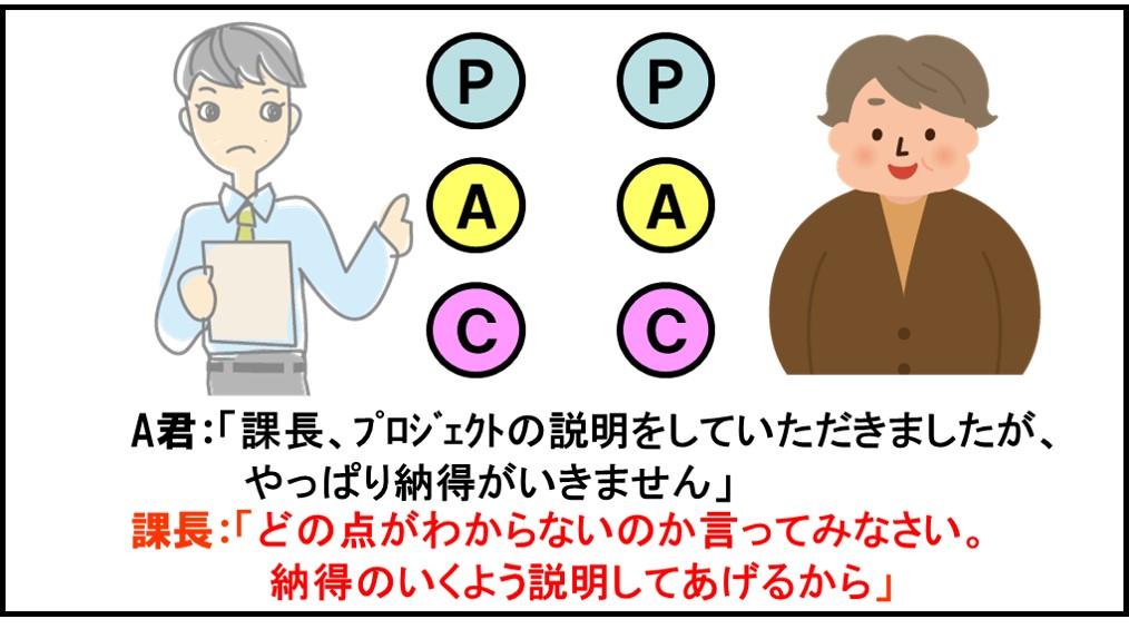交流パターン分析 交叉的交流 練習問題1