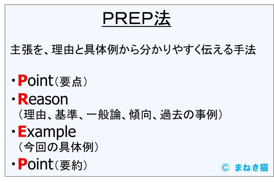 PREP法の説明-主張を、理由と具体例から分かりやすく伝える手法
