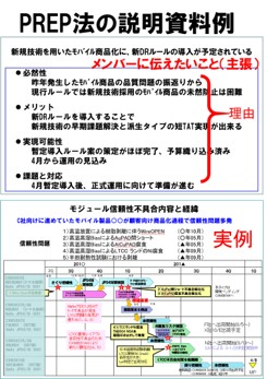 PREP法での説明資料例