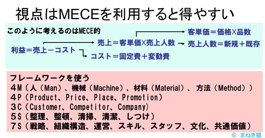 視点はMECEやフレームワークを利用すると得やすい