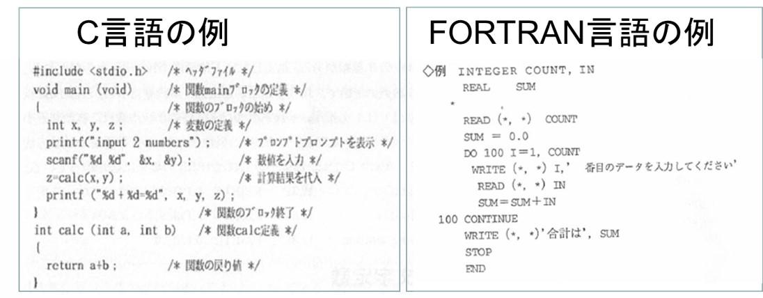 C言語とFORTRAN言語の例