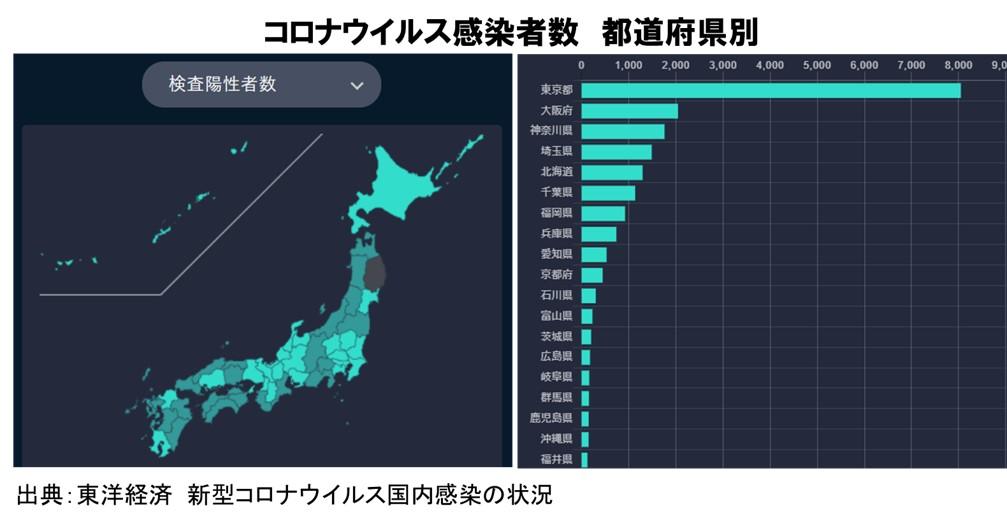 東洋経済オンラインのコロナウイルス感染者都道府県別