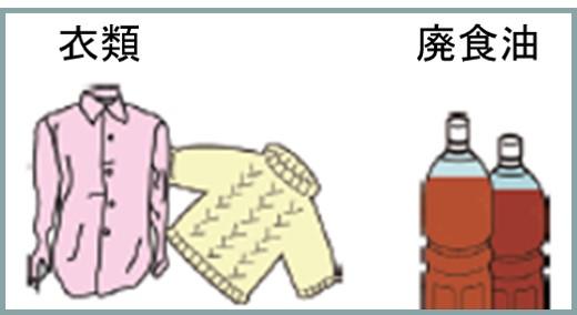MECEモレの例-衣類廃食油