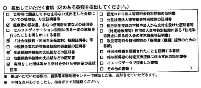 税務署の保管されている書類の提出資料の部分