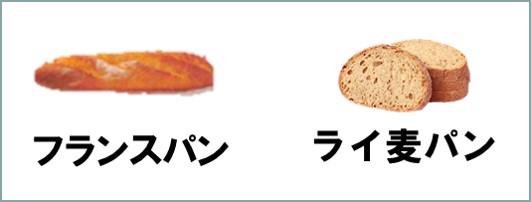 GI値で選ぶならフランスパンよりライ麦パン