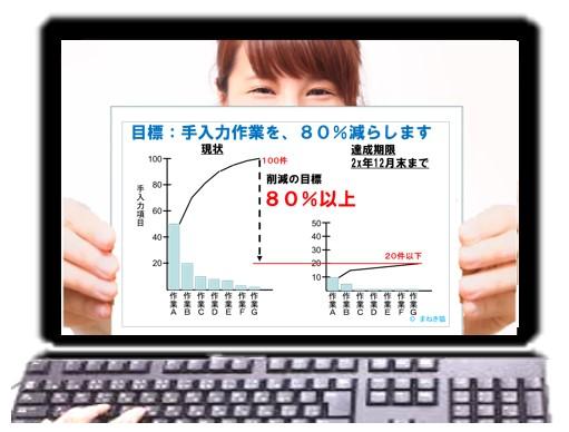 パレート図でギャップ分析し目標を設定した例