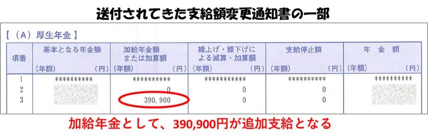 加給年金が支給されると送られた支給額変更通知書の一部