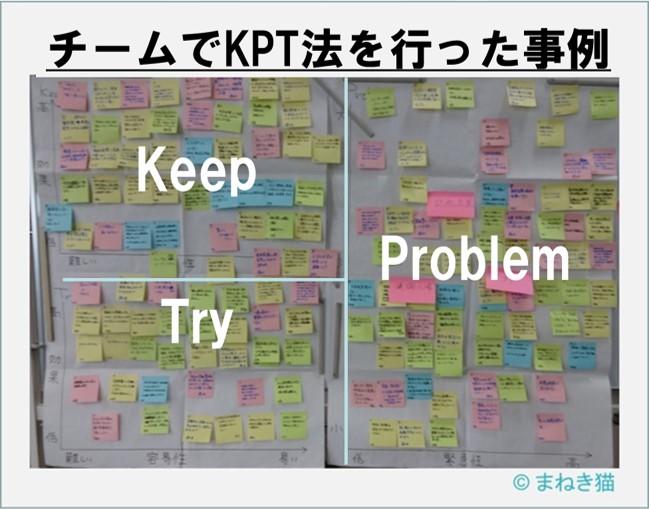 チームでKPT法を行った事例