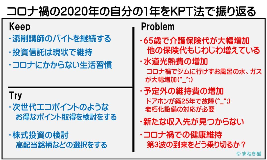 コロナ禍の2020年の自分の1年をKPT法で振り返る