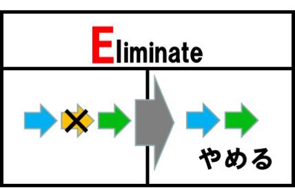ECRS-Eliminate排除やめる
