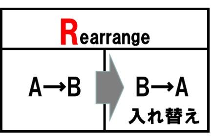 ECRS-Rearrange入れ替え他でやる2