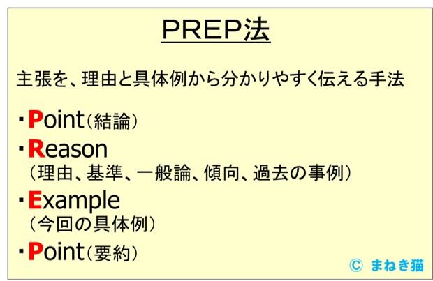 PREP法は結論を理由と具体例から簡潔に話す手法