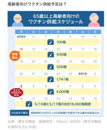 f:id:my-manekineko:20210429064127j:plain