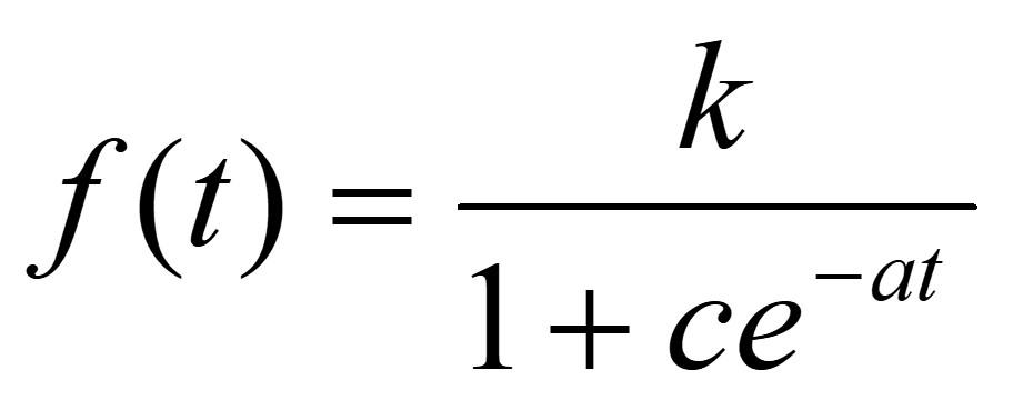 2-2-ロジスティック曲線の式