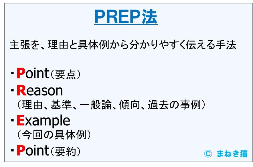 3-2-PREP法の説明