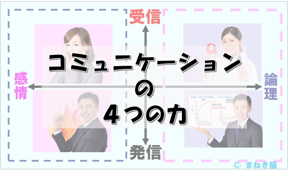 0-表紙-コミュニケーションの4つの力