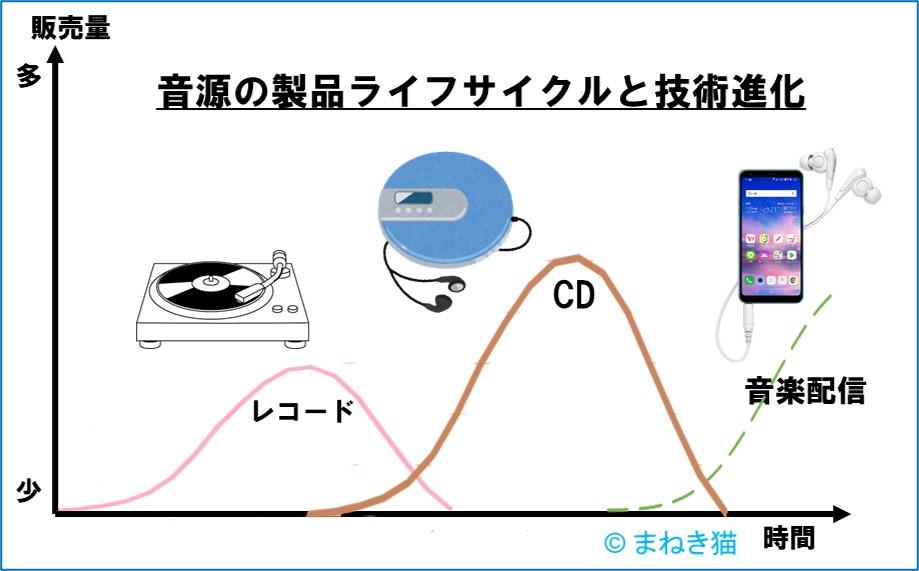f:id:my-manekineko:20211005190018j:plain