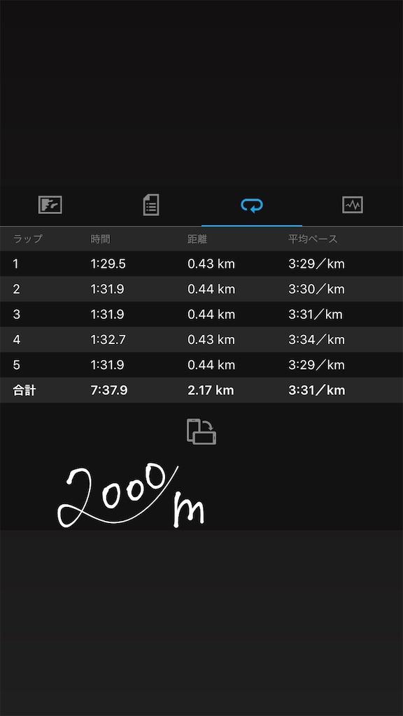 f:id:myaco-run:20200116181904j:image