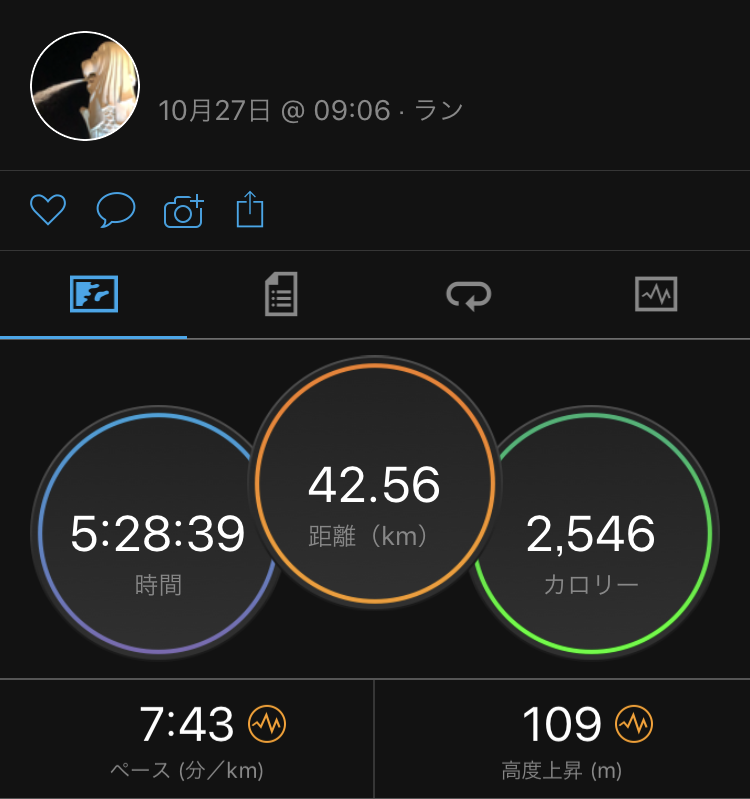 結果 2019 富山 マラソン