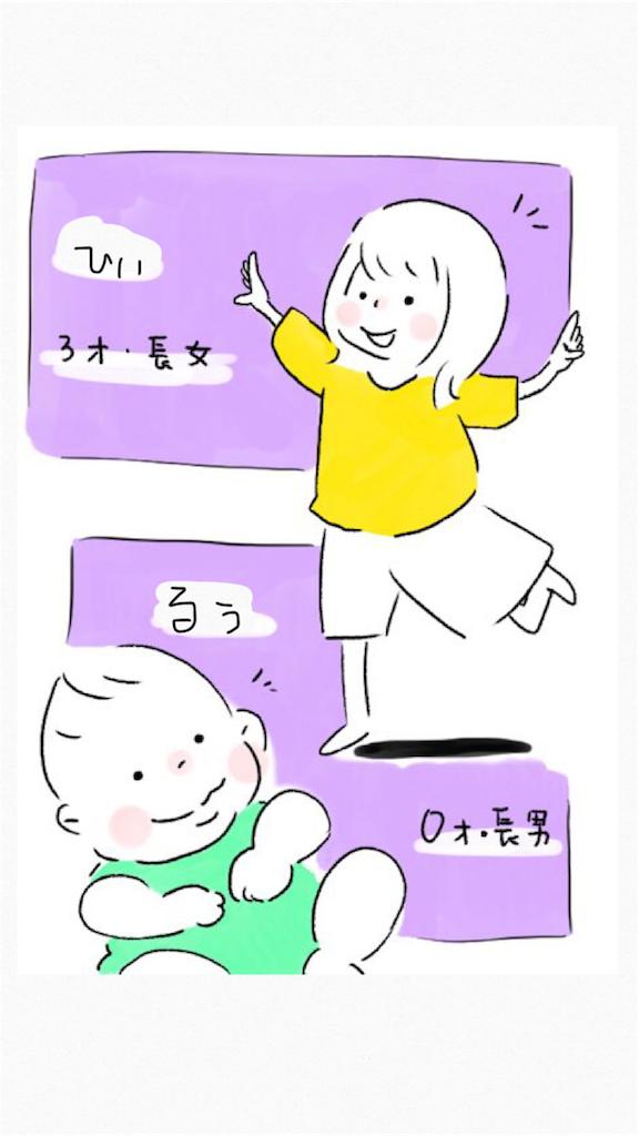 f:id:myasumyasu:20180612154003p:image