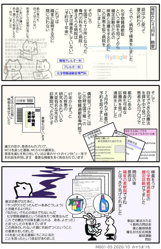 化学物質過敏症発症M001-05そよ風クリニック確定診断