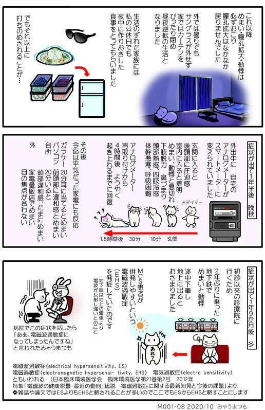 化学物質過敏症発症M001-08電磁波過敏症発症併発