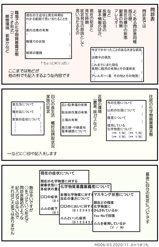 化学物質過敏症検査と診断M006-03問診表