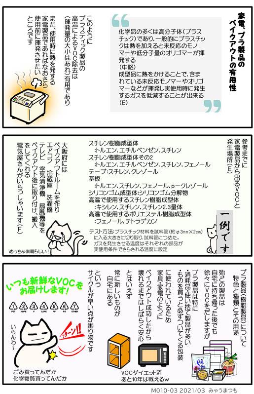 化学物質過敏症ベイクアウトM010-03家電やプラのベイクアウトの有用性