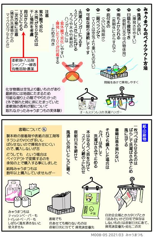 化学物質過敏症ベイクアウトM010-05ベイクアウト方法 紙