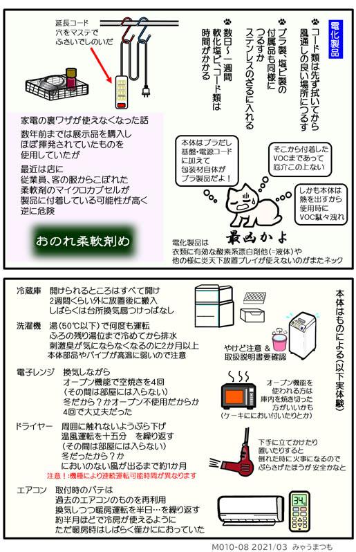 化学物質過敏症ベイクアウトM010-08ベイクアウト方法 電化製品