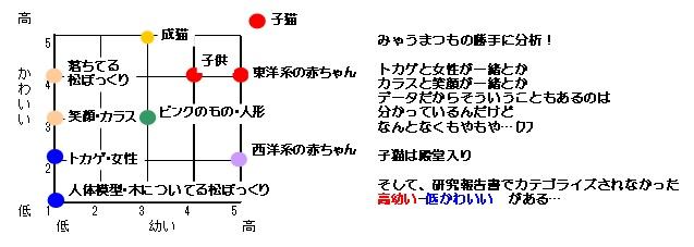 E019-03kawaiiは正義 勝手にカテゴライズ