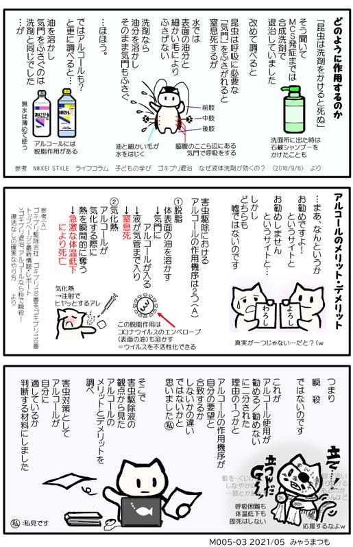 化学物質過敏症M005-03 消毒用エタノールの作用機序