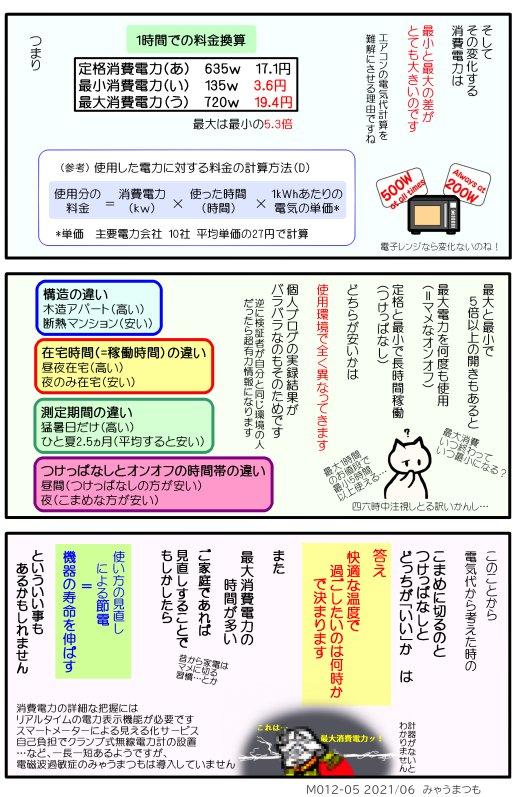 エアコンと節約機械寿命と健康と電気代M012-05