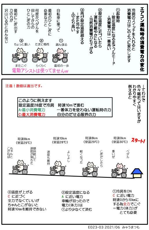 エアコンと節電03