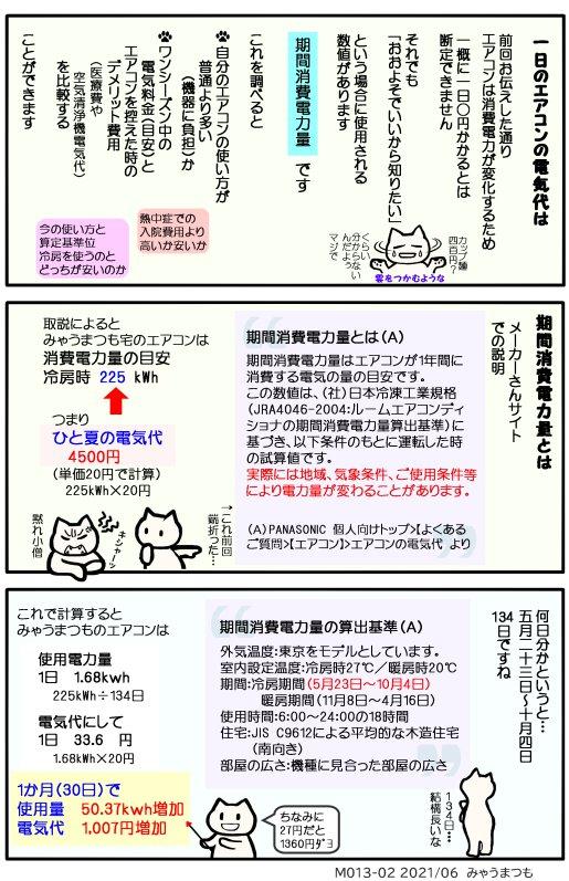 エアコンと節約期間消費電力量M013-02