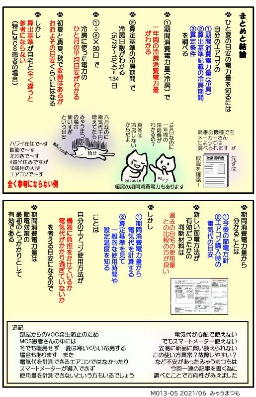 エアコンと節約期間消費電力量M013-05