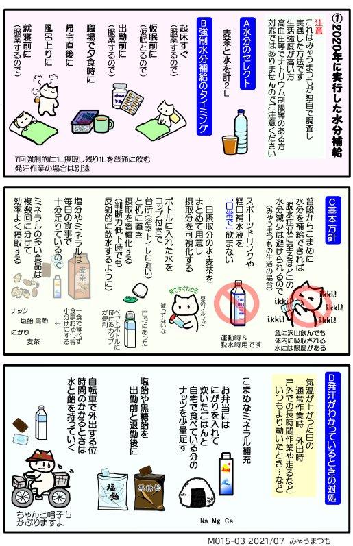 化学物質過敏症脱水症予防と水分補給M015-03