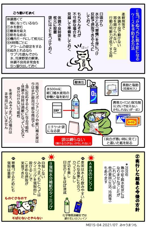 化学物質過敏症脱水症予防と水分補給M015-04