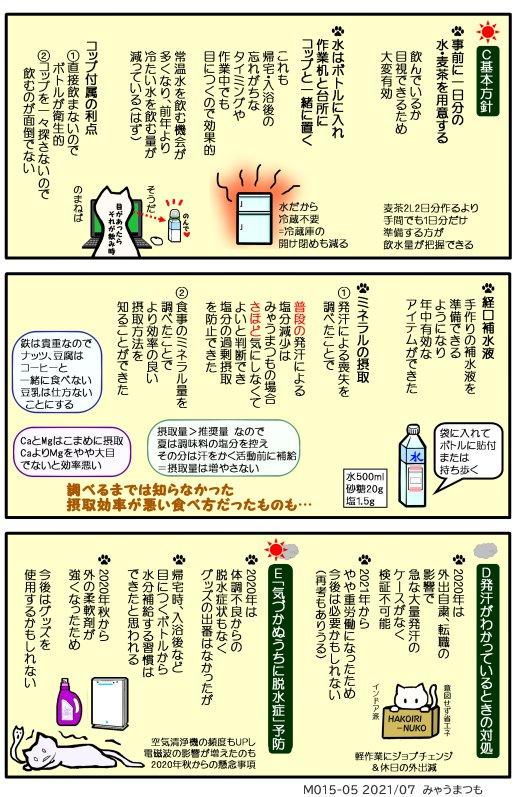 化学物質過敏症脱水症予防と水分補給M015-05