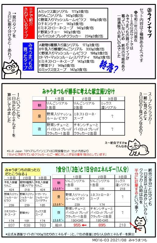長期保存非常食 アルパインエアM016-03